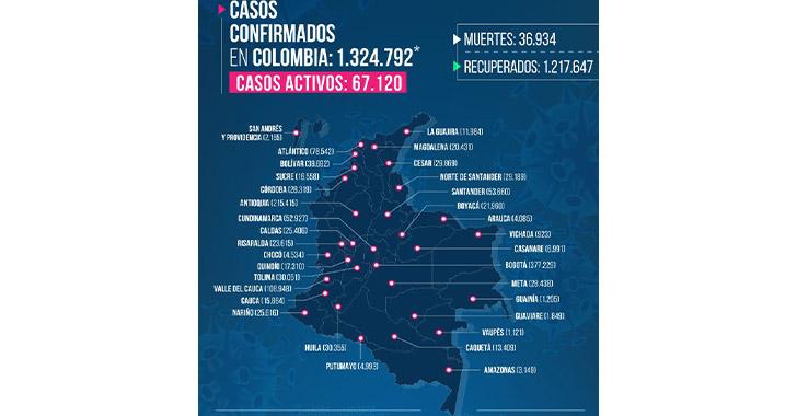 172-contagios-de-covid-19-hoy-en-11-municipios-quindianos