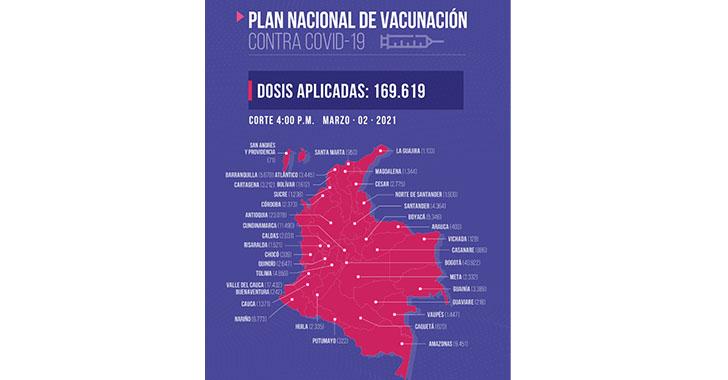 En el Quindío se han aplicado 2.425 vacunas contra la Covid-19