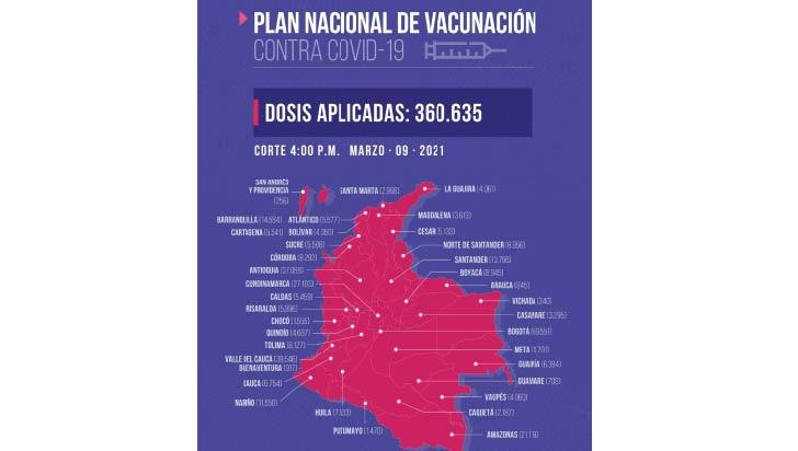 en-el-quindio-se-aplicaron-otras-918-vacunas-contra-el-coronavirus
