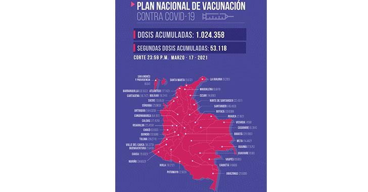 En el Quindío se han aplicado 13.509 vacunas contra la Covid-19