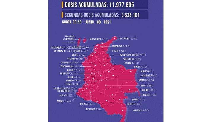 En Quindío se han aplicado 178.305 dosis contra la Covid-19