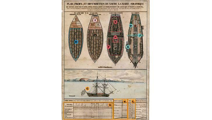 La Marie-Séraphique, el navío esclavista que se expone en Armenia