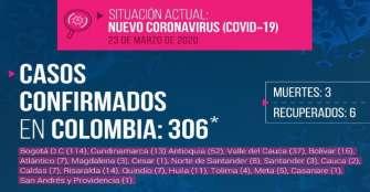 Otro caso de COVID-19 en Armenia