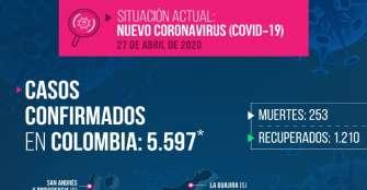 Nuevo fallecimiento por COVID en Quindío