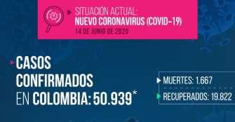 Este domingo, de nuevo récord en pacientes y fallecidos por COVID-19