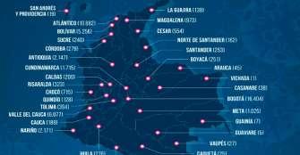 2 nuevos casos de COVID-19 en Calarcá