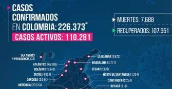300 muertos en un día por COVID en Colombia