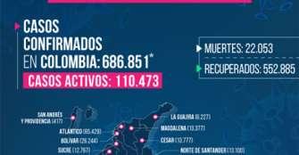 2 fallecidos en Quimbaya y Armenia por COVID-19