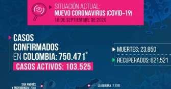 2 fallecidos y 72 nuevos contagios por COVID-19 en Quindío