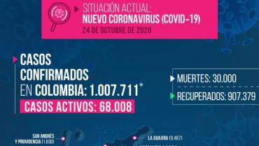 7 muertos y 249 nuevos contagios en el Quindío por la Covid-19