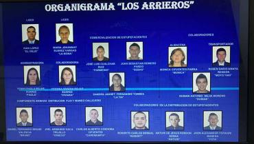 Señalados del GDCO 'Los Arrieros', no aceptaron cargos