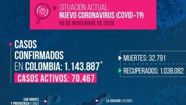 Coronavirus deja 335 casos nuevos de contagio y 5 muertes