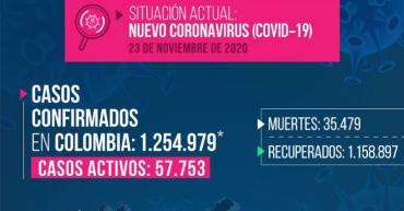 Córdoba registra su segunda muerte por Covid-19