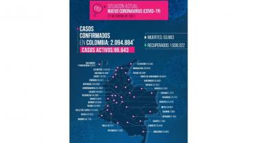 13 muertos por la Covid-19 este domingo en el Quindío