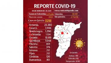 En el Quindío se han vacunado 3.493 personas contra la Covid-19