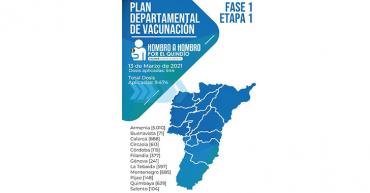 544 dosis de vacunas inyectadas el sábado en Quindío