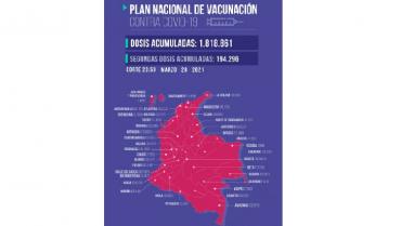 25.341 vacunas aplicadas contra la Covid-19 en el Quindío