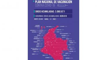 En el Quindío se han aplicado 44.845 dosis contra la Covid-19