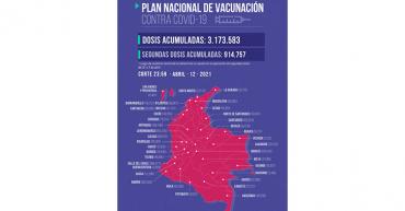 Van 46.073 dosis contra la Covid-19 aplicadas en el Quindío