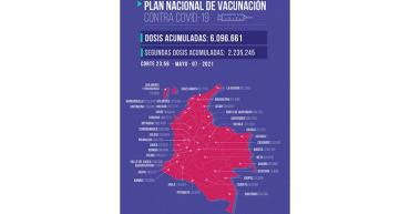 Van 96.566 dosis aplicadas contra la Covid-19 en el Quindío