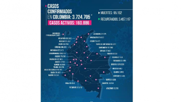4 muertos y 222 contagiados por la Covid-19 reportados en el Quindío